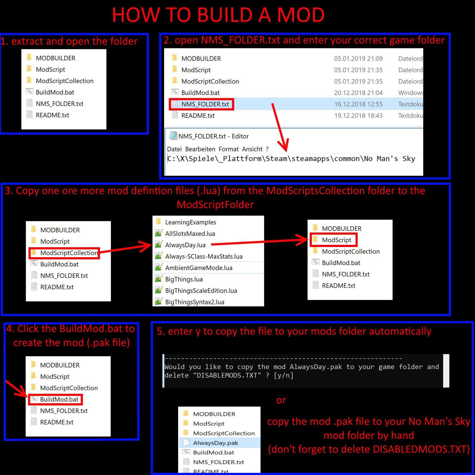 Auto modbuilder + updater + mod script definition system