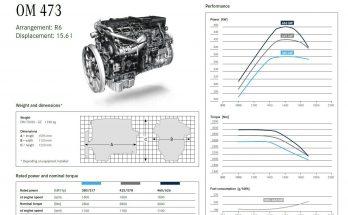 Mercedes-Benz Drivetrain Revision v1.21 1.33+