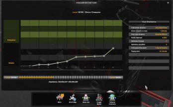 PRO DRIVER 2020 PROFILE MOD FOR ETS2 1.36