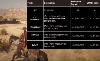 DLSS2.2 for RDR2 uncompressed from .dll